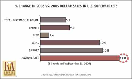 2006dollar_sales_highres