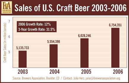 Craft_beer_graph_highres